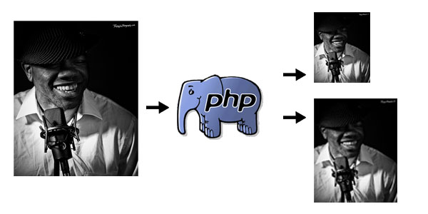 php_resize