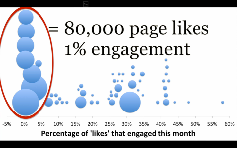 facebook_engagement